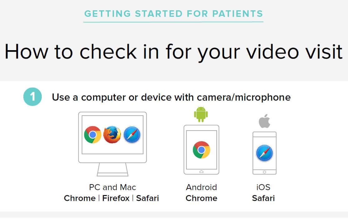 Step 1 - Virtual visit